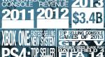 Рынок цифровых игр восьми западных стран вырос до $21,8 млрд  - Изображение 3