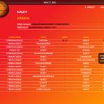 Скриншот World Basketball Manager 2013 – Изображение 5