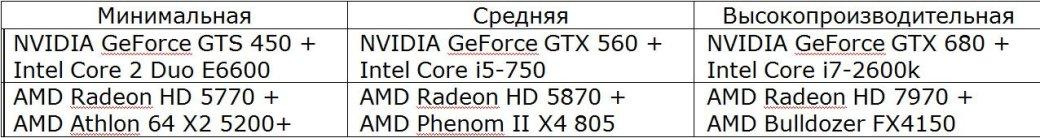 Crysis 3 расплавит ваш компьютер?. - Изображение 4