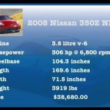 Скриншот Nissan Z Crazy – Изображение 5