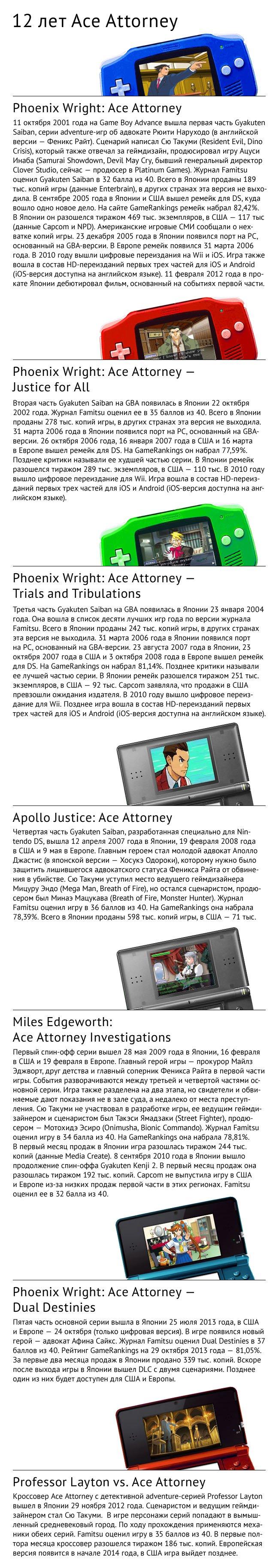 Рецензия на Phoenix Wright: Ace Attorney - Dual Destinies | Канобу - Изображение 5319