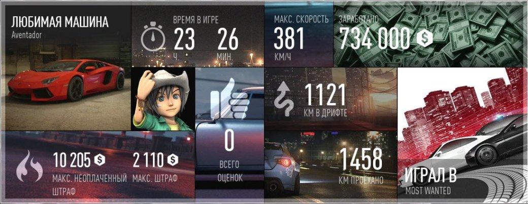 Рецензия на Need for Speed (2015) | Канобу - Изображение 486
