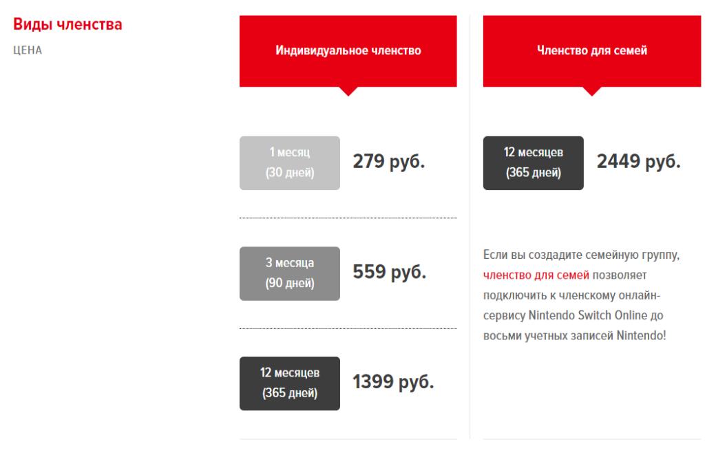 Nintendo опубликовала подробности платной подписки Switch Online. Многие геймеры недовольны!. - Изображение 2