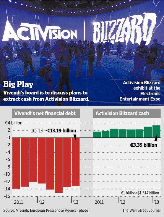 Vivendi отберет у Activision Blizzard $3 млрд наличными | Канобу - Изображение 1295